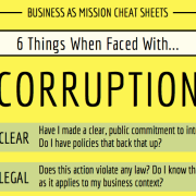 BAM Cheat Sheet Corruption featured