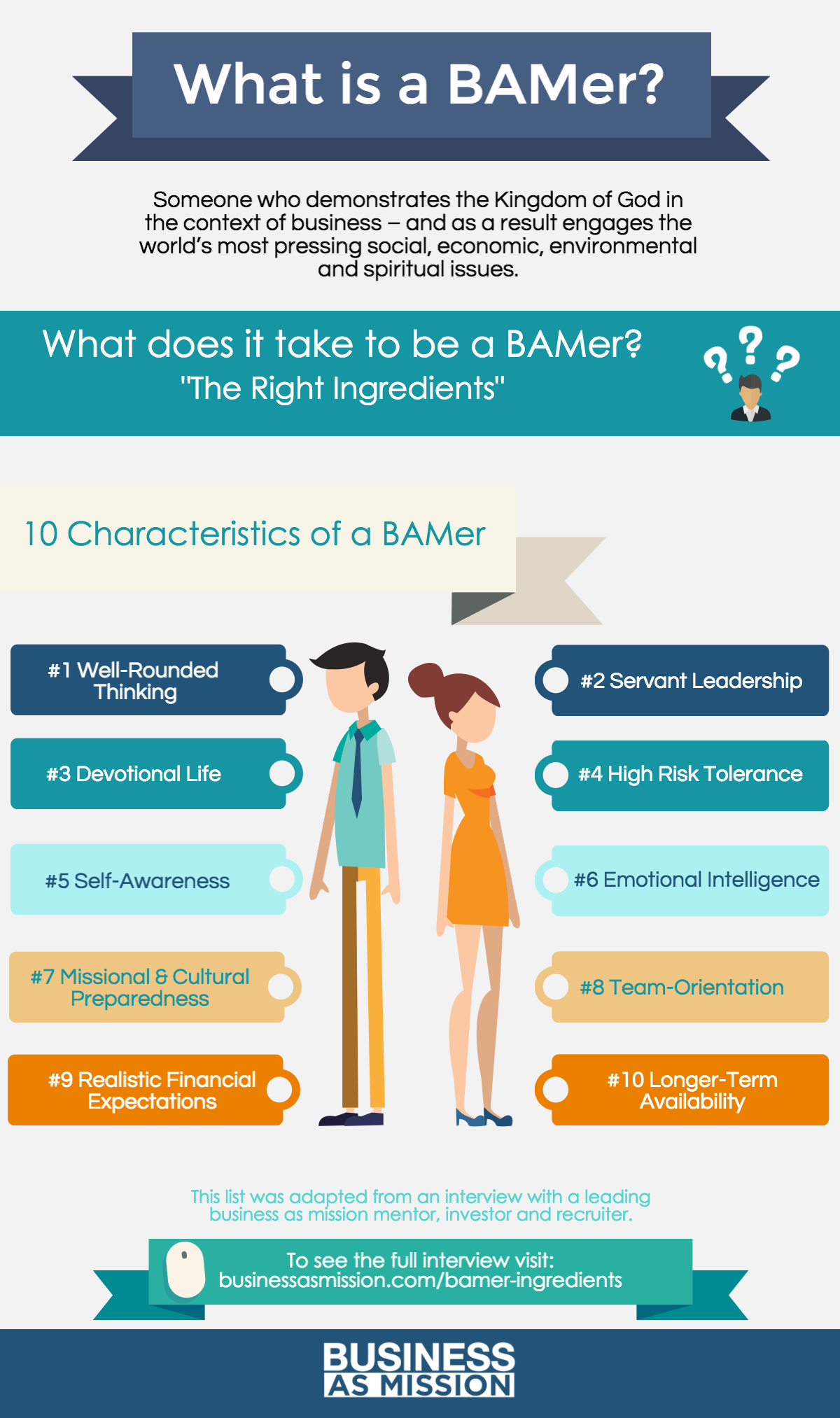 BAMer Ingredients
