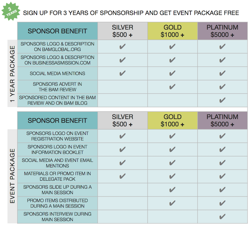 BAM Global Sponsorship Benefits Table 850